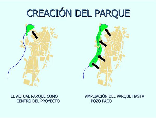 Proyecto de Parque Fluvial
